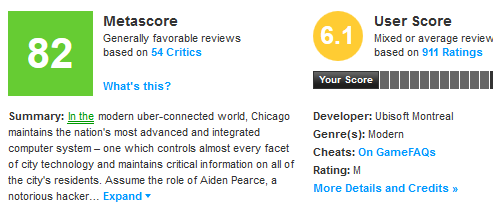 watchdogs metascore