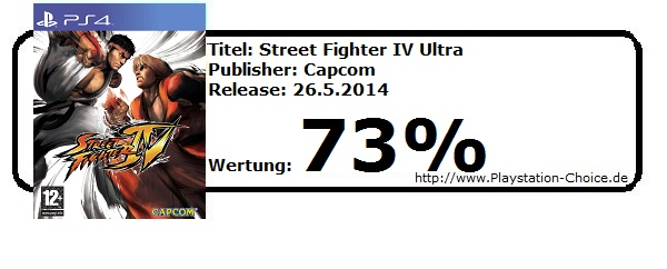 Street Fighter IV - Playstation 4 -Die-Wertung-von-Playstation-Choice